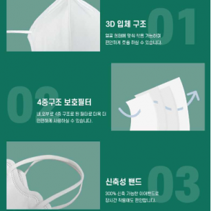 KF94 새부리형 바이코로나 보건용 마스크(50장)1박스